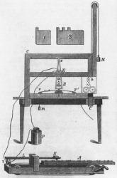 394px-Morse_tegraph